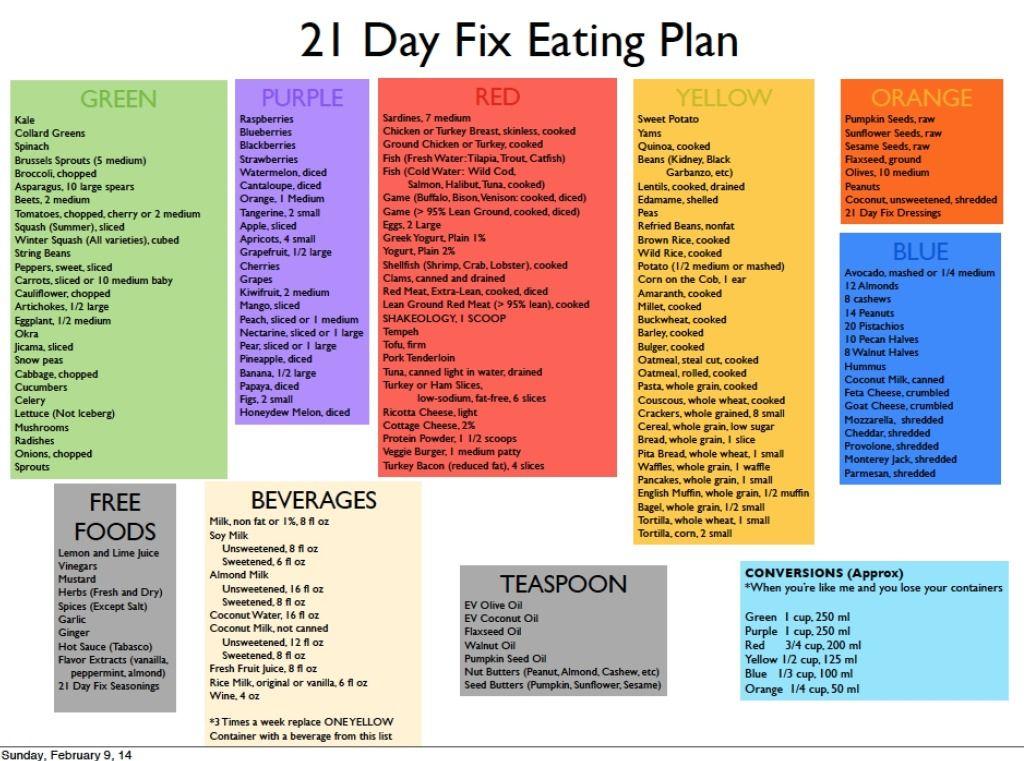 21 day kickstart diet reviews
