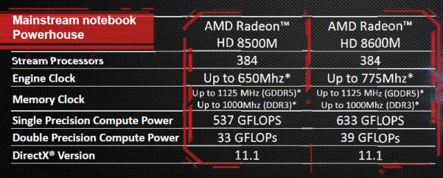 amd radeon hd 8500m review
