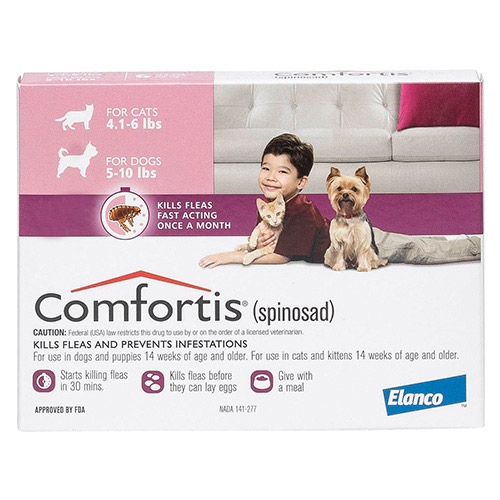 comfortis flea control for dogs reviews