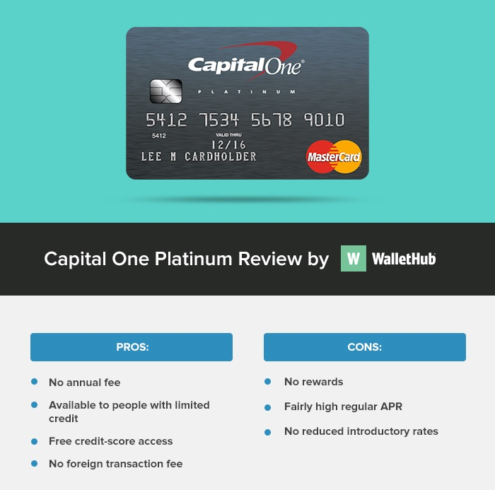 capital one money market review